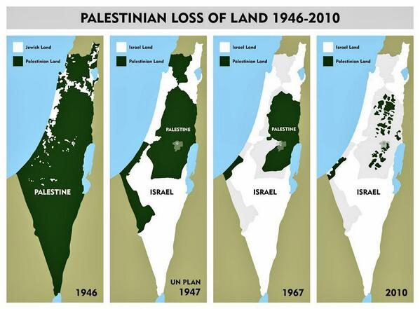 Palestine before the creation of the state of Israel and now #GazaUnderAttack http://t.co/W779iCeW9U