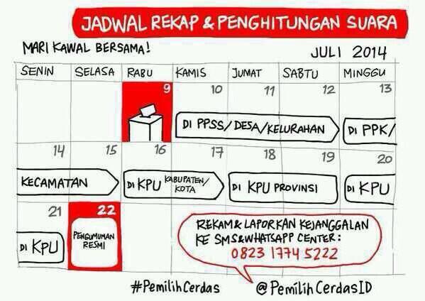 #pemilihcerdas hari ini memantau di mana saja? Besok kita masih pantau di kecamatan & kelurahan ya. Ini jadwalnya: http://t.co/ouR6SDu4jz
