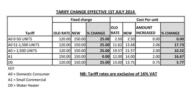 Please note our tariff change effective 1st July 2014. Details on http://t.co/ATY23ZzRBK ^JK http://t.co/obZg7O8CcG