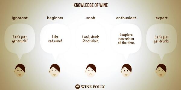 "I have long believed if you're being pretentious about wine, you're not drinking enough of it.  ""@SenseTheWine: http://t.co/cTKrdeAIJC"""