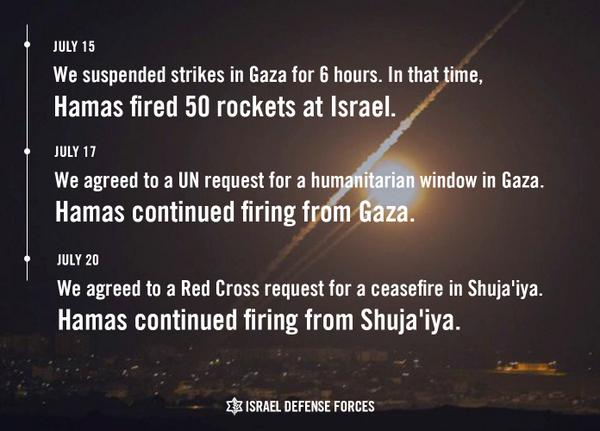 Since starting our operation in Gaza, we held our fire 3 times. Hamas never stopped shooting rockets. RETWEET. http://t.co/0TpUqnlgmX