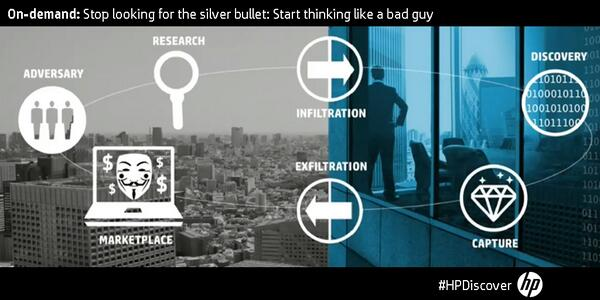 Change the way you invest in and think about #security: http://t.co/cVz9gwudVY  #HPDiscover http://t.co/zHKCuhuq5T