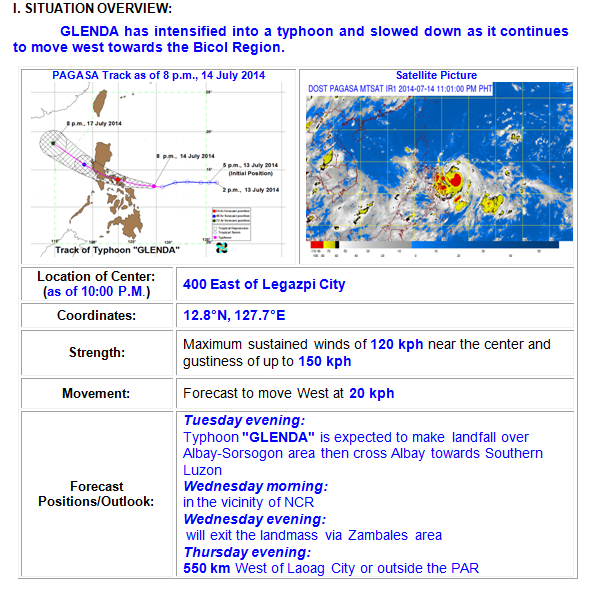 #GlendaPH Severe Weather Bulletin No. 06 re Typhoon Glenda, issued on 14 July 2014 http://t.co/ayZ0qdviP1