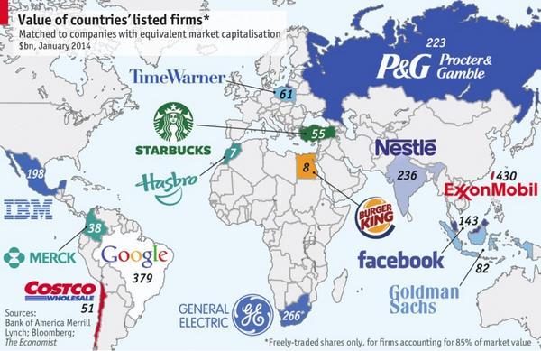 企業規模を各国の経済規模にあてはめた地図 http://t.co/Cel1sJgR15