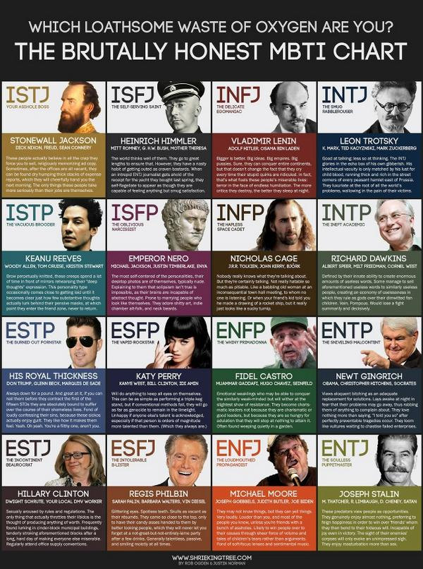 Lovely. The brutally honest #MyerBriggs typology chart. #enfp http://t.co/bokBmonz1n http://t.co/gmjW1ghBkA
