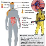 Folks, please stay safe. ABC of EBOLA VIRUS. http://t.co/N0CmSEBGf2