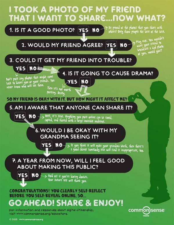RT @MathletePearce: Great #DigitalCitizen Poster for students (or colleagues) to reference when considering a photo share #ade2014 http://t.co/3xuG1Um1gI