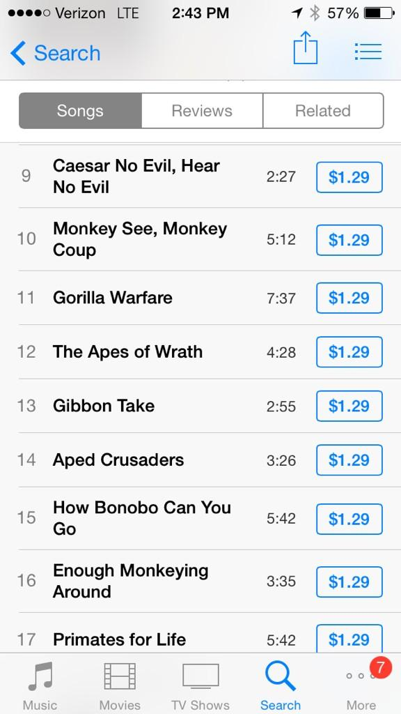 The track titles for Giacchino's score for APES are unforgivable. http://t.co/aSYovGOtWL