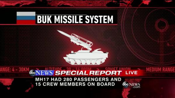 """Ukrainian Foreign Ministry: """"The airplane was shot down by the Russian Buk missile system."""" http://t.co/N8rNl1EnQp http://t.co/Wp6ZeHiWQP"""