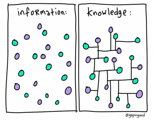 Difference between information vs knowledge http://t.co/CBbnQQhdDu