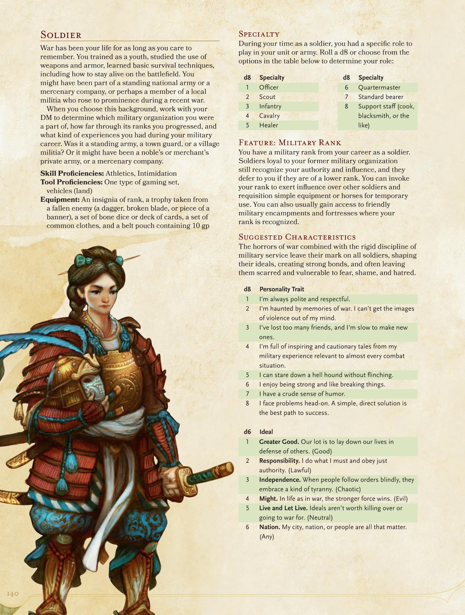 You may recognize the soldier background in today's #dnd Player's Handbook preview, now with some nifty art! http://t.co/ikbaxe5ERl