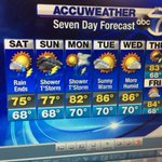 Catch the weekend forecast @abc7ny right now #NYC http://t.co/17nxdC1SDY