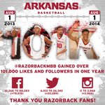 Thank you Razorback fans for helping our social media reach grow by over 101,000 in the last year! #Fastest40 #WPS http://t.co/NXhLnzaPt2
