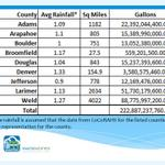BILLIONS of gallons of water have fallen on Colorado. *based on CoCoRAHS rainfall data through this mroning. #cowx http://t.co/3SEauULG8D