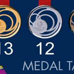 RT @Team_Scotland: Bring on Day 8! #GoScotland http://t.co/lH4Glt5889