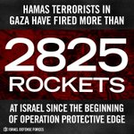 In the past three weeks, Hamas has fired over 2825 rockets at Israeli civilians. http://t.co/4OpiV5rORE