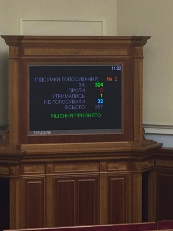 Ukraine Rada votes #MH17 Netherlands-Australia investigation 324 in favour. Thank you Ukraine. http://t.co/MDCQQ9lnFc