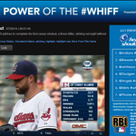 RT @Indians: Well look whos currently in 1st place in the #WHIFF competition... Keep it up, @Indians Twitter! http://t.co/J7EItde3pG