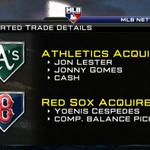 RT @MLBNetwork: Lester & Gomes to the @Athletics for Cespedes. Who won this trade? Vote #BOS or #OAK and tell us why! #TradeDeadline http://t.co/Ir6tMLN0Vn