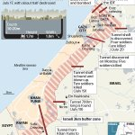 RT @ianbremmer: Tunnels destroyed in Gaza http://t.co/8EpbdhhmRR