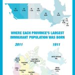 RT @mparkatti: How has each provinces population and immigration changed over the last 100 years? http://t.co/makAb6WSgJ #ableg http://t.co/NK3lyMPS6H