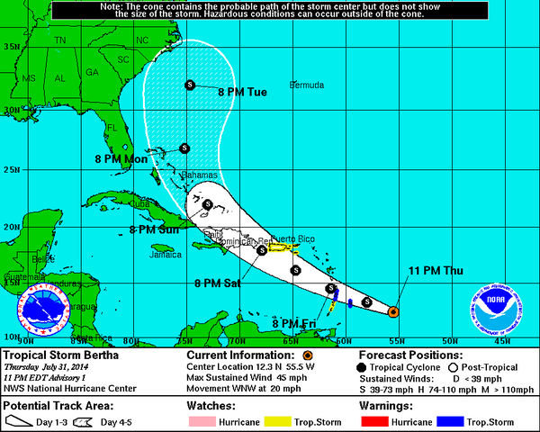 #Tropical Cyclone #Bertha has formed 275 mi ESE Barbados, moving WNW at 20 mph w/ 45 mph winds. 5 day track: http://t.co/MyboStVwlk