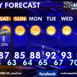 Isolated rain chances for today and tomorrow. Temperatures will rise into the 90s next week. #bgwx #kywx #nbccbs40 http://t.co/h3L4r2OoUB