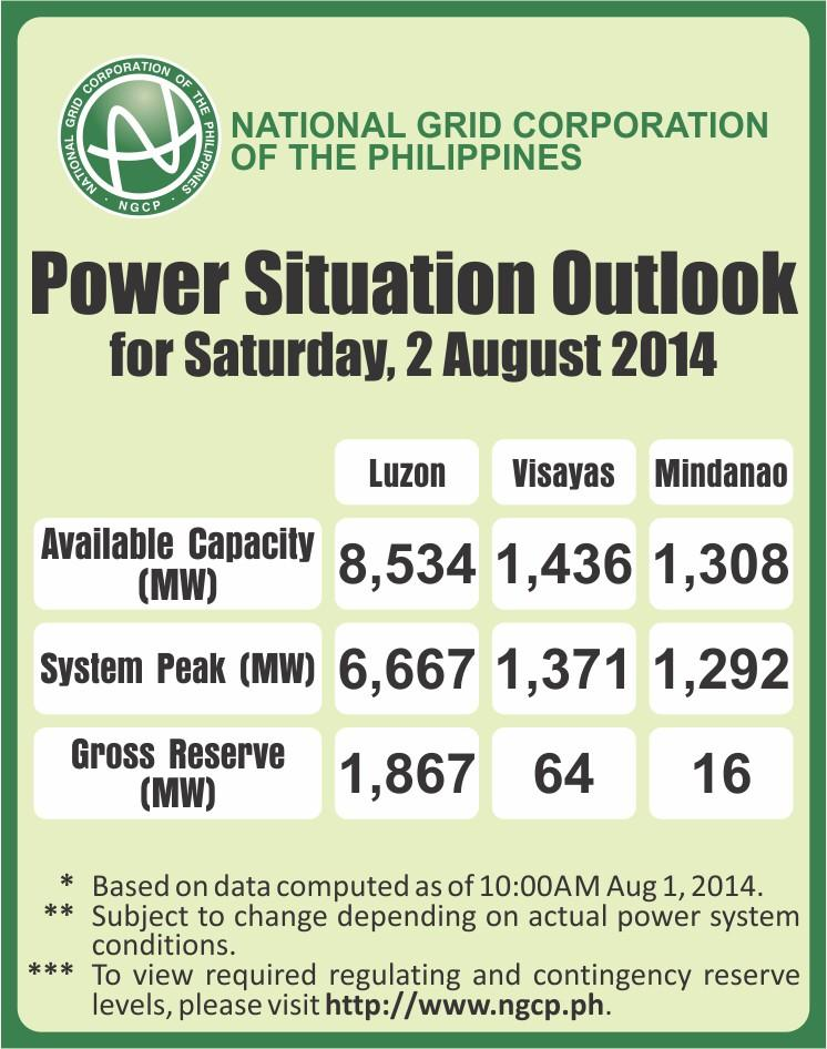 POWER SITUATION OUTLOOK for Saturday, 2 August 2014. http://t.co/omAzQT0TZg