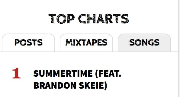 So awesome to see Summertime still sitting at #1 on the @GoodMusicAllDay charts! @BrandonSkeie http://t.co/iwkXN4tmcm