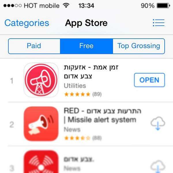 My rocket alert app (http://t.co/w9VraLiSWn) needed about 24k installs to get to top of Israel's free @AppStore http://t.co/2Gc1VM4SQ8