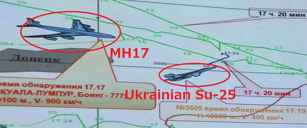 #BREAKING: #Ukraine/ian Su-25 fighter detected in close approach to #MH17 before crash http://t.co/d8bHwE8PgQ http://t.co/8YQZyJpdp0