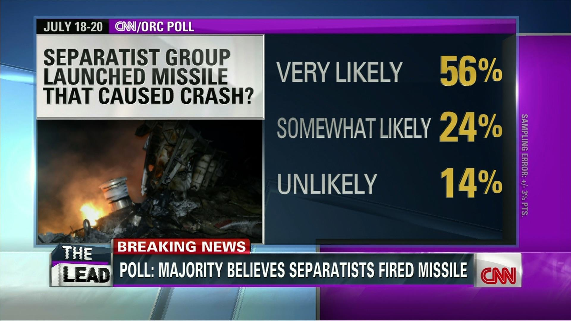 INSANE: 1 in 10 Americans Wants War With Russia Over Downed Airliner