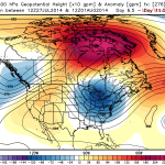 This weeks State of the Atmosphere: Heat continues, but pattern reload on the way? http://t.co/iNmfVzKnjl #cowx http://t.co/CyxvgBT5sl