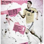.@JamesdRodriguez's career so far. #WelcomeJames #halamadrid http://t.co/uttSXRAKsD