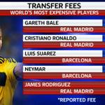 RT @SkyFootball: Here is where James Rodriguez fits in the list of the Worlds most expensive players. Spanish teams dominate. http://t.co/NWsKnviW0c