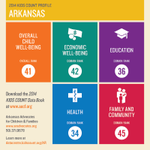 See how #AR ranks for kids and families in 2014. @aecfkidscount #DataBook #arleg http://t.co/mJJvSmuxni