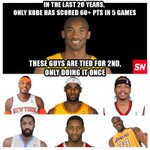 In the last 20 years, only Kobe has five 60+ pt games.  All these guys come in 2nd with one game. http://t.co/dKSpOwPPTK