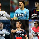 James Rodriguez is now the fifth most expensive footballer of all-time: http://t.co/9QQunEyoic http://t.co/Q4qJ3heEKm""