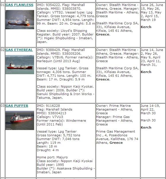 BREAKING Blacklist of ships entered the ports in occupied #Crimea |EMPR #Ukraine #russia