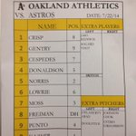 RT @Athletics: The #Athletics lineup for tonights game against the Astros. http://t.co/IkhcF0dVXf