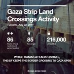 RT @IDFSpokesperson: As Hamas continues to fire rockets at Israels civilians, the IDF continues to transfer tons of goods into Gaza http://t.co/UCBkNqEpO8