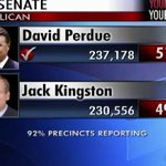 RT @wsbtv: Latest numbers on U.S. Senate race http://t.co/fpvD2LKAy8
