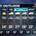 #Torontos 7 Day Outlook. #Citywx http://t.co/jjaqZ6qASe