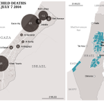 Revealed: the Palestinian children killed by Israeli forces http://t.co/Igh5X94IOk http://t.co/oybmOaxhlO
