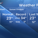 Todays Edmonton Weather facts. #yeg #yegwx @GlobalEdmonton Morning News http://t.co/bSLhPv1Wju