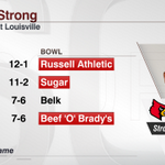 Charlie Strong 37-15 in 4 seasons as Louisville head coach (2010-13) #ESPNBIG12 http://t.co/IOGJZlAMJX