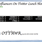 RT @Syncrodata: @GOTyler107 @SimonOstler @femwriter @theRedRails @johncrupictv R #Ottawa Top Twtr Influencers during LunchHr #ottcity http://t.co/3Ro4JNS3yY