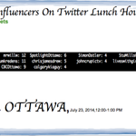 @mrwillw @deliriumkredens @CBCOttawa @SpotlightOttawa R #Ottawas Top Twtr Influencers during Lunch Hour #ottcity http://t.co/KNFz8lGtF7