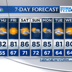 UPDATED #NYC 7-DAY FORECAST: Huge improvements today. T-Storms may arrive 2nd half of weekend: @NBCNewYork http://t.co/d0kymUbKjR
