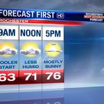 RT @spensgen: Clouds & sun this AM gives way to lots of PM sun. Cooler and refreshing all day long! Forecast on @News_8 #ROC http://t.co/M4Puf72IP1